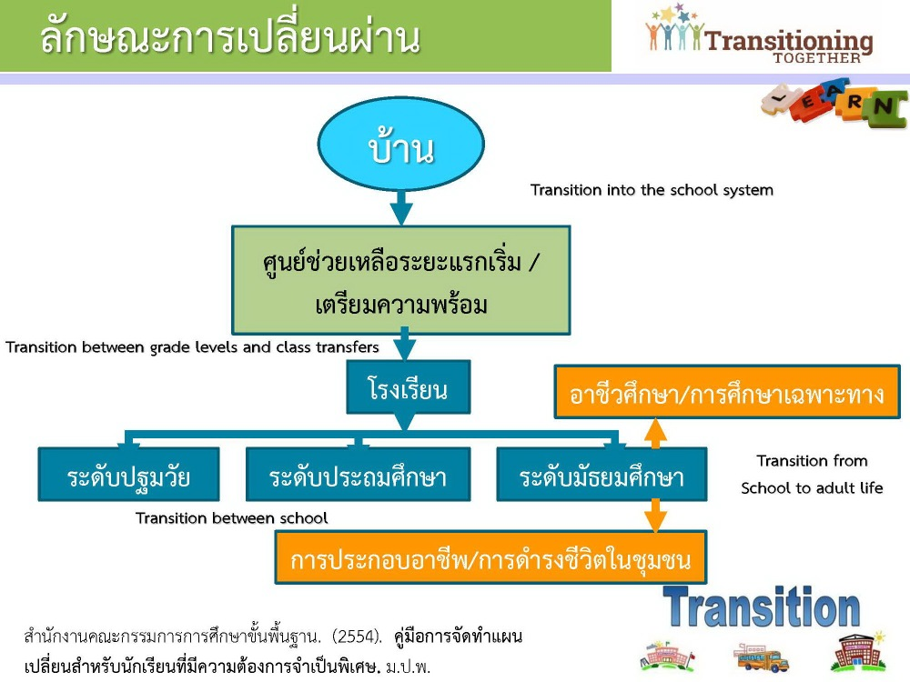 Transition_Page_06
